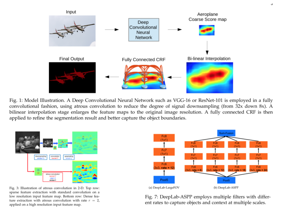 segmentation using neural networks Lung-segmentation-2d lung fields segmentation on cxr images using convolutional neural networks segmentation lung-segmentation deep-learning.